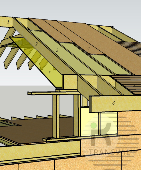 Standard wooden roof structure